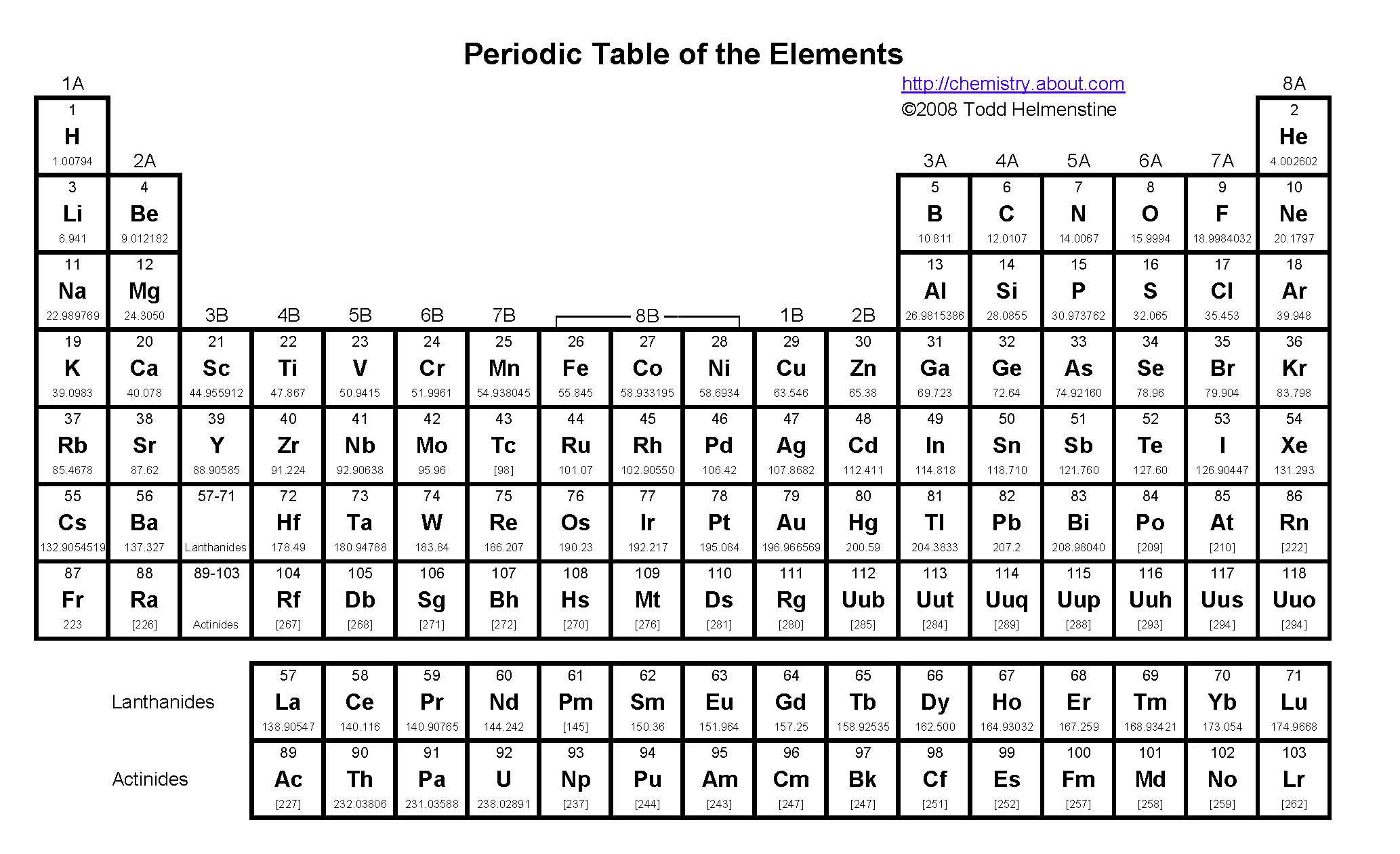 How to calculate molar mass danupon drakes adventures in chemistry urtaz Image collections